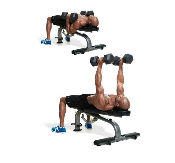 Lịch tập gym 6 buổi 1 tuần cho nam