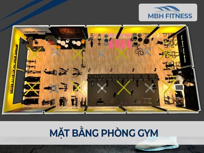 Muốn mở phòng tập gym cần bao nhiêu tiền